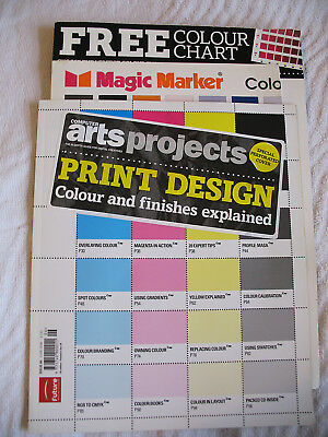 Computer Arts #85 Jun 2006 Print CMYK Colour Chart CD Art Design Magazine UK