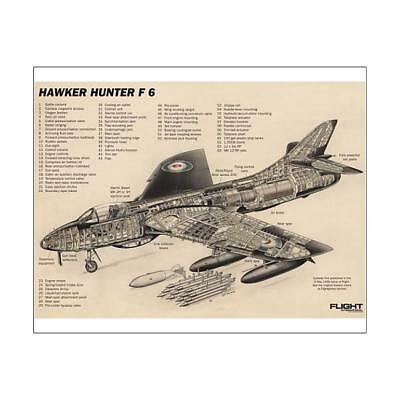 "10""x8"" (25x20cm) Print of Hawker Hunter Cutaway Poster from"