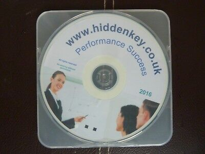 Hypnotherapy CD for Performance Anxiety presentation / giving speech help acting