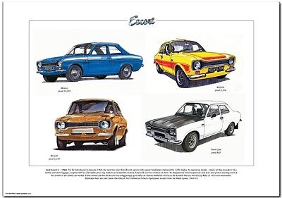 Ford Escort Mk I 1968-74 - Imprimé Beaux-Arts A3 Taille - Mexico RS2000 RS1600