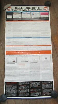 Gulf Travel Card Credit Card System Dealer Guide Instruction Vinyl Poster 33X16