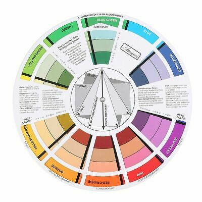 Artists Color Wheel Mixing Guide Nail Color Embroidery Wheel Diameter 23.5cm AU.