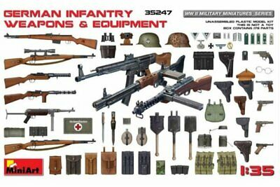 MINIART 35247 1/35 WWII German Infantry Weapons & Equipment