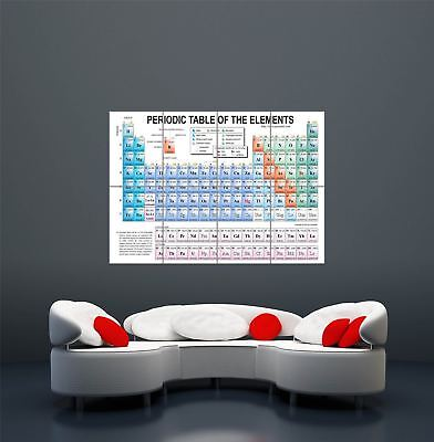 Periodic Table Of Elements Chemistry Science Giant Art Poster Print  Wa454
