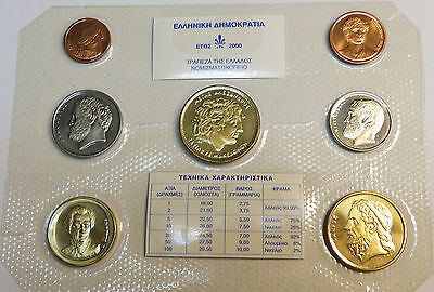 Bank Of Greece Greek Coins Full Set  The Last Drachma Of  2000  Unc !!!