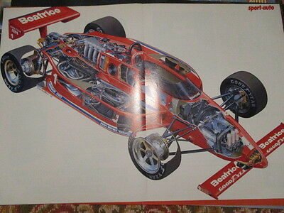 Poster 2 Pages Auto : Formule 1 Beatrice Eclate