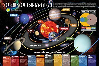 Our Solar System Smithsonian Educational Chart 36x24 poster Classroom Planets