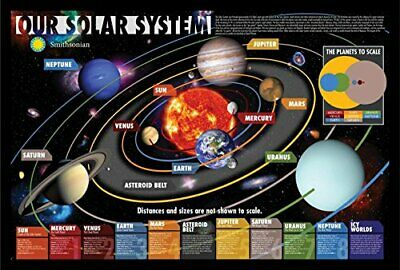 FRAMED Our Solar System Smithsonian Educational Chart 36x24 poster Classroom