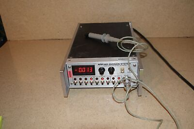 Applied Physics System 428D Ac/Dc Clip-On Milliammeter W/ Probe