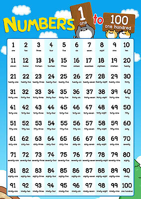 Numbers Chart A4 Gloss Poster For Children Kids Education Teaching Learning