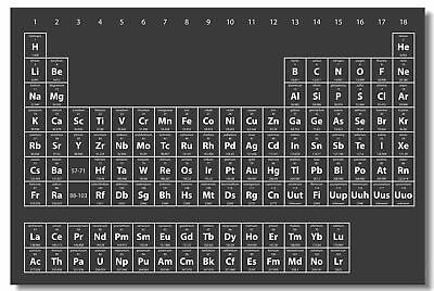 PERIODIC TABLE OF ELEMENTS POSTER 22x34 CHART 14659