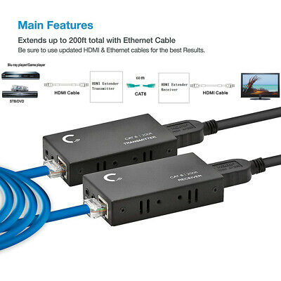 HDMI Extender(Transmitter + Receiver) HDMI over One CAT6 with Video/Audio 1RE