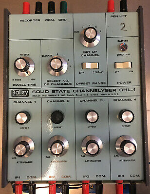Bailey Instruments Solid State Channelyser CHL -1