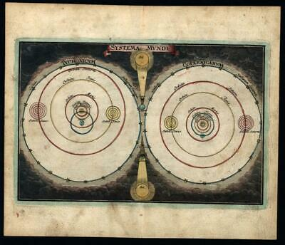 Solar system Celestial diagrams 1720 Weigel print Copernicus Tycho Brahe models