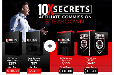 [TOP 5 COURSES ]Russell Brunson – Traffic Secrets ......[WORTH: $1,997]