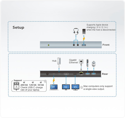 USB-C Single-view Multiport Dock, HDMI,DP, Power Delivery(Charging), 3x USB3.1,