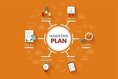 Marketing And Communication Plan Writing |Only £299