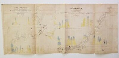 1852 map Owen Series of Sections on the Wisconsin River / on the Mississippi
