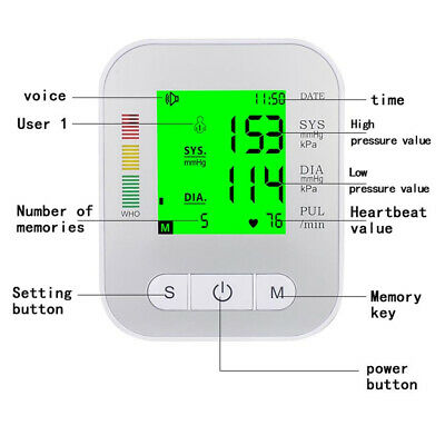 Digital Automatic Arm Blood Pressure Monitor Large BP Cuff Gauge Machine Meter