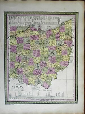 Ohio County  Map Canals Roads Transportation Distances c. 1846-9 Mitchell map