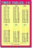 Times Table 1-6  - Math POSTER