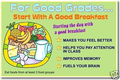 Start with Good Breakfast  Eating Food Nutrition POSTER