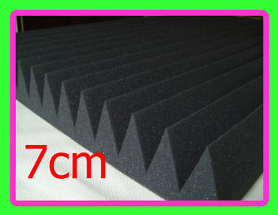 Soundproofing Foam Acoustic Polyurethane  Acustica Box