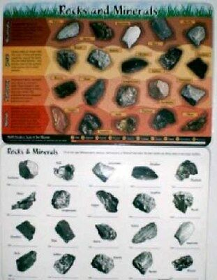 Geology Placemat Rocks and Minerals
