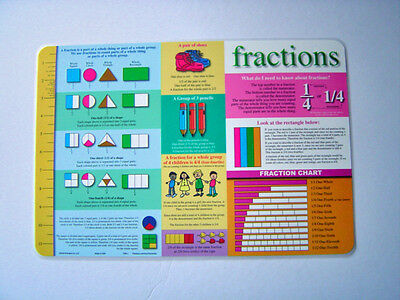 Math - Fractions Placemat