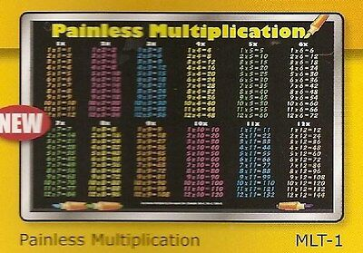 Math - Multiplication Activity Placemat
