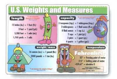 US Weights & Measures Placemat