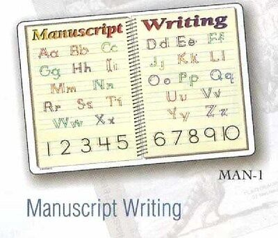 Writing Manuscript Activity Placemat