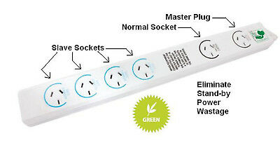 Smart Power Board, one Green Energy Saving with Master Socket & Surge Protect