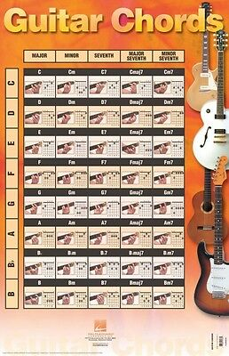 Guitar Chords Poster - 22 inch x 34 inch Guitar NEW 000695767