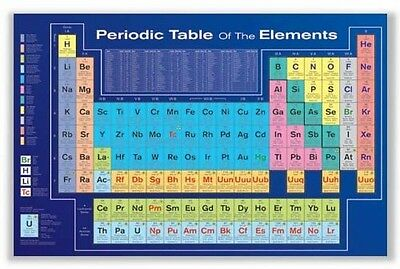 Periodic Table of Elements Scientific Educational Chart Poster Print 24x36 inch