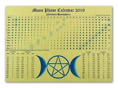 MOON PHASE LUNAR CALENDAR 2017 parchment poster wicca pagan spell astrology BOS