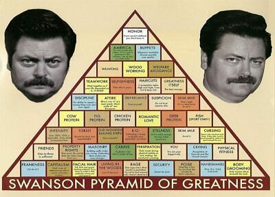 """Parks and Recreation Swanson Pyramid of Greatness Poster 34"""" x 22"""""""