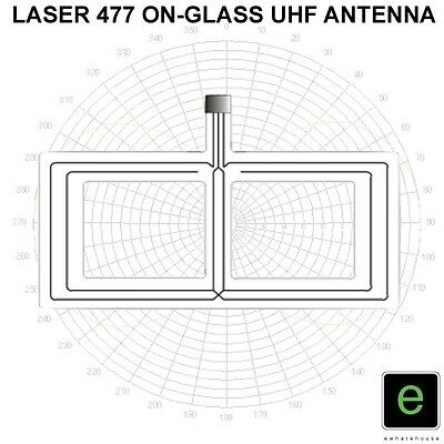 LASER 477 UHF 2 x FULL WAVE LOOP TRANSPARENT ON-GLASS ANTENNA 4.5dBi