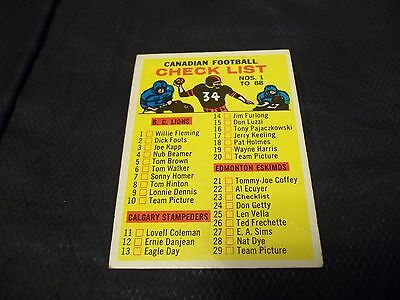 1964 Topps OPC CFL #23 Checklist UNMARKED - vg