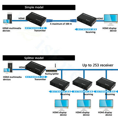 HDMI Extender Over TCP IP Convert RJ45 Cat5e/6 + IR Control 3D 1080P One To More