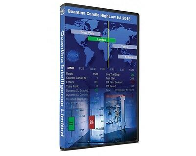 Quantina Candle High Low EA 2015 Forex Expert Advisor Automated Trading System