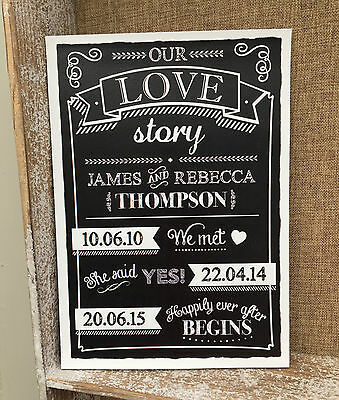 Personalised Our Love Story Chalkboard Style Wedding Date Sign/print Decor Chic