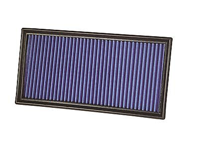 Kool Blue KP2816 Lifetime Washable High Flow Replacement Air Filter