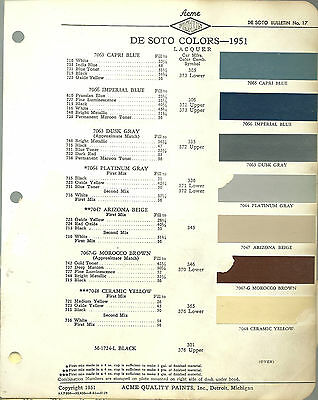 1951 DeSOTO Color Chip Paint Sample Brochure / Chart: ACME, De Soto, '51