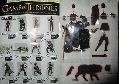 Mcfarlane Game Of Thrones Series Wildling W/ Spear Collectible Figure Blind Bag