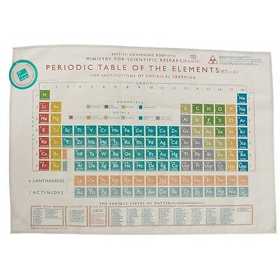dotcomgiftshop PERIODIC TABLE PRINTED COTTON TEA TOWEL