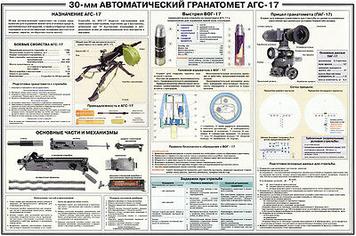 "Russian 30MM AUTOMATIC GRENADE GUN SMALL ARM 8,5X11 ""Military PRINT POSTER"