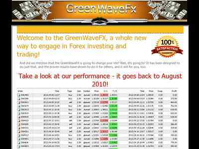 Green Wave FX Trading System