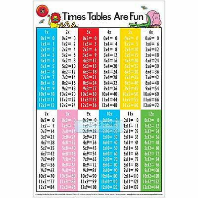 Early Learning Times Table Poster