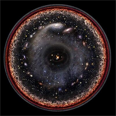 Observable Universe Space Logarithmic WALL ART CANVAS FRAMED OR POSTER PRINT